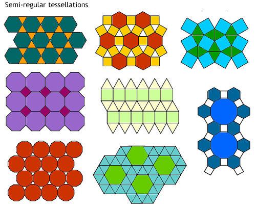 What Is A Tessellation Definition Examples And Types Of Impressive Pattern Definition Math