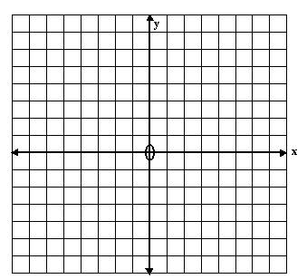How to plot a graph if you are given co-ordinates. A free math review.